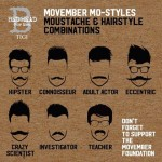 Bed Head Moustashe Style suggestions for Movember